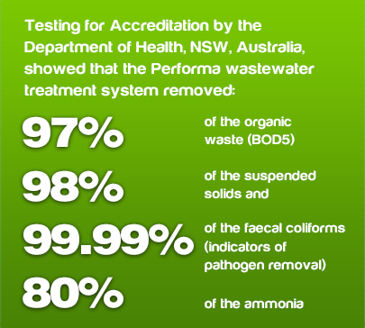 BioSeptic Performa Accreditation